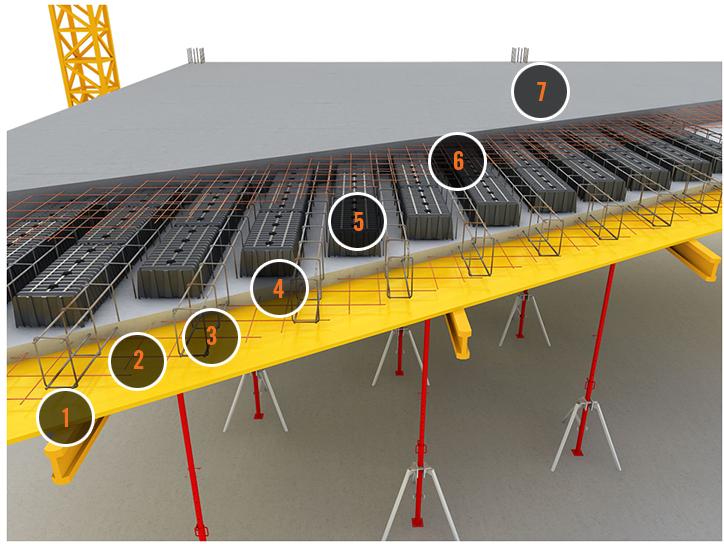 AIRPLAST kann auch zur Herstellung von vollständig gegossenen Decken mit Ortbeton verwendet werden