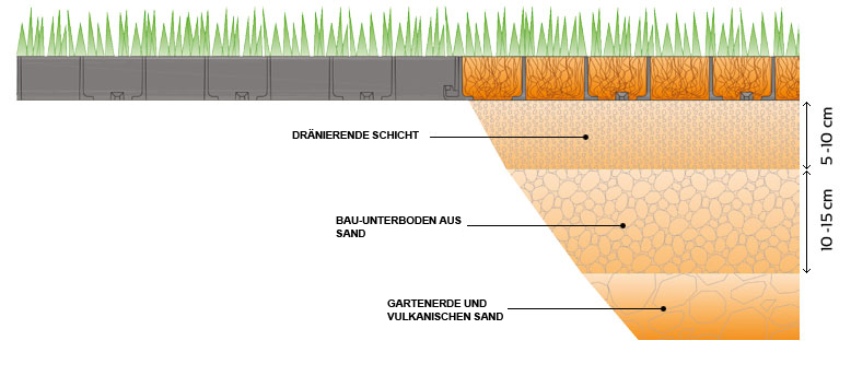 Runfloor cross section