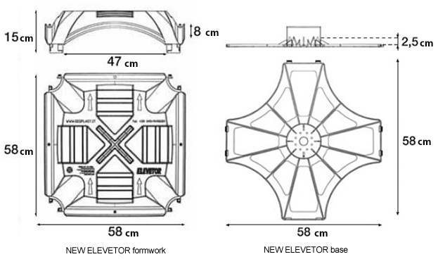 Neu Elevetor - Technische Auskünfte
