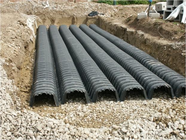 Tankstellen mit Wasserableitungen