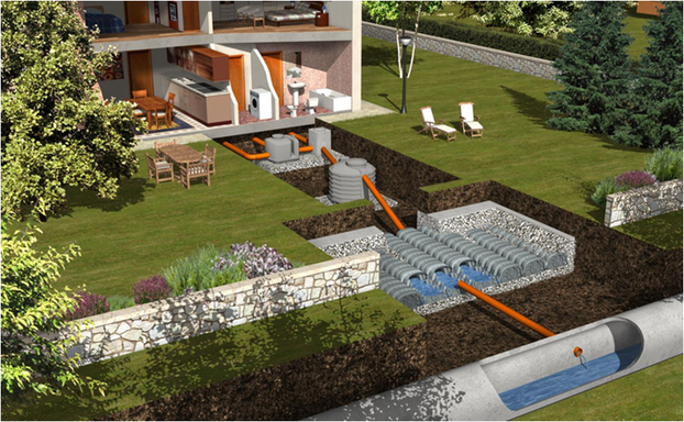 underground basins for the colelction and reuse of rainwater for water supply