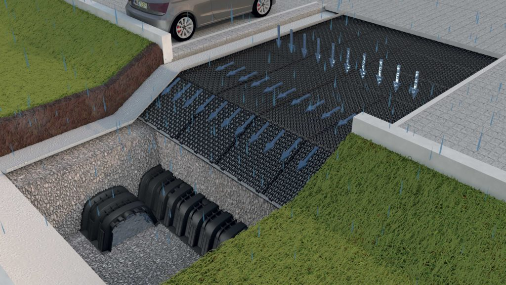 Geoplast geocell the new system for the surface drainage for Surface drainage system