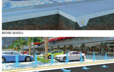 Im Vergleich zu traditionellen Systemen optimiert GEOCELL die Drainage der Oberflächen und garantiert ein schnelleres und effizienteres  Abfließen