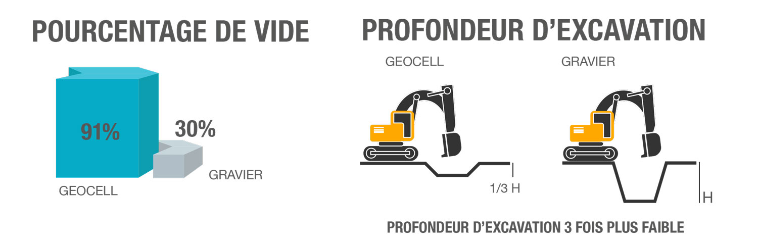 geocell infograph