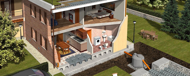 Lösungen zum Gebäudeschutz durch Regenwasser oder Radon Gas. Hier die fünf wichtigsten Vorteile für Hausbesitzer durch nachhaltige Lösungen und Wassermanagement