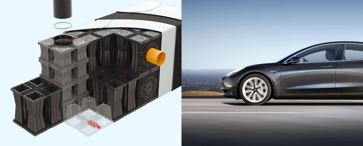 Geoplast Aquabox Tesla model 3
