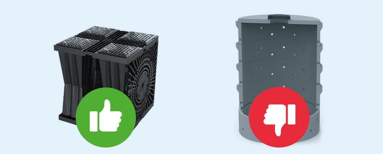 Geoplast, Aquabox vs concrete dry well