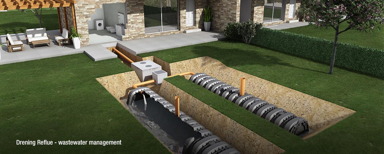 Geoplast Drening Reflue wastewater management