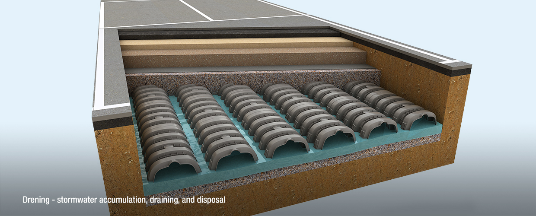 Geoplast Drening stormwater accumulation, draining and disposal